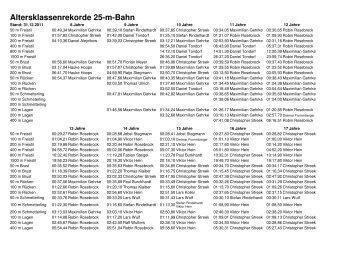Altersklassenrekorde 25-m-Bahn - TSV 1908 - Schwimmen