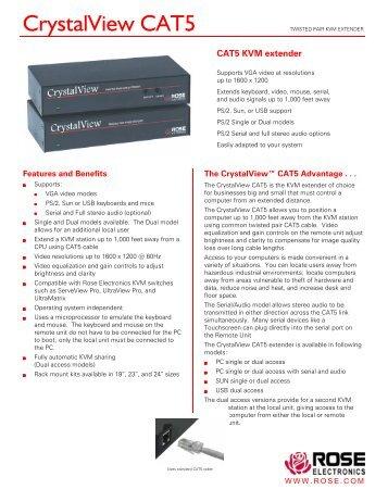 CrystalView CAT5 Datasheet - Rose Electronics