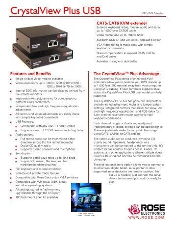 CrystalView Plus USB - Rose Electronics