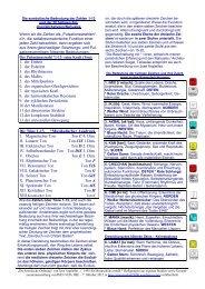 AnNijaTbé-Maya-Kurzbeschreibung-Archetyp-Zahlen-pdf