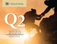 2020 Q1 In Review - Derby and Derby, Ojai, CA