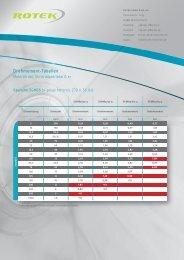 Motoren mit Stirnradgetriebe G PDF-Format - ROTEK