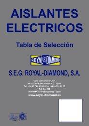Catálogo RD - Royal Diamond