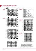 Technische Daten Mechanische Abgasführung - Exodraft - Seite 2