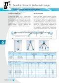 6 Zubehör Krane & Kettenhebezeuge - SHB Seil- und Hebetechnik ... - Seite 4