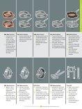 RSK, RSG UND BSG Rohrschellen - Flamco - Seite 3