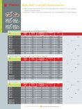 RSK, RSG UND BSG Rohrschellen - Flamco - Seite 4