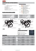 2010 Drums & Hardware - Seite 6