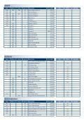 HESTRA GLOVES 2011/2012 PRICE LIST - Edge And Wax - Page 3