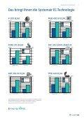 EC-Ventilatoren - 2012 (4 Mb) - Systemair - Seite 7
