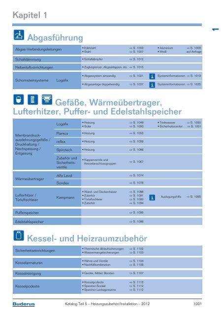 form 1065 line 13l  10t - Buderus