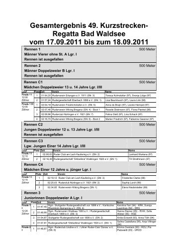 Regatta Bad Waldsee vom 17.09.2011 bis zum ... - derWALDSEEer