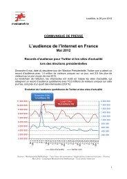 'audience de l'Internet en France