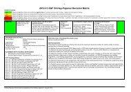 2012-13 SGF Shirley-Papanui Decision Matrix - Christchurch City ...