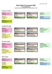 Bernd Best Tournament 2007 - Bernd Best Turnier