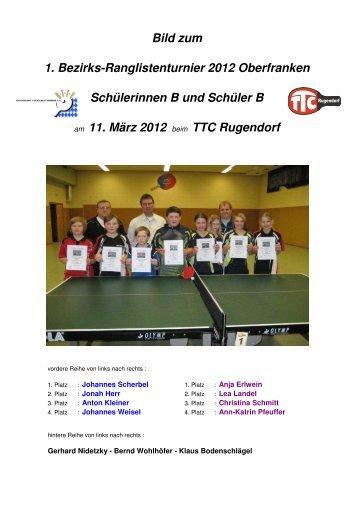 am 11. März 2012 beim TTC Rugendorf Bild zum 1. Bezirks ...