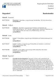 Rugendorf Baudenkmäler