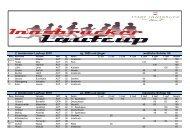 Cupwertung 2010 Endstand