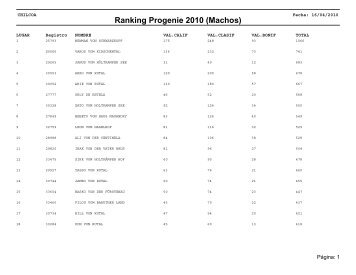Ranking Progenie 2010 (Machos) - Chilcoa