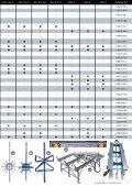 Brennholz Profis - Hout CV - Seite 7