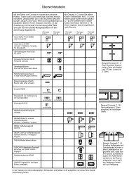 Übersichtstabelle - 4x4 Innenausbau