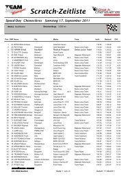 Scratch-Zeitliste - Sägesser Motorsport