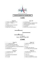 COUPE CHAPIGNAC DAMES 2006 - Tennis Club du XIIIeme