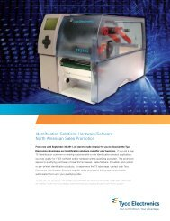 Identification Solutions Hardware/Software North American Sales ...