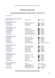 Offizielle Ergebnisliste Internationaler Banzai Cup ... - Sportdata.org