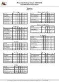 Fraueneishockey Saison 2009/2010 - Page 7