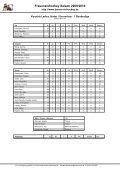 Fraueneishockey Saison 2009/2010 - Page 3