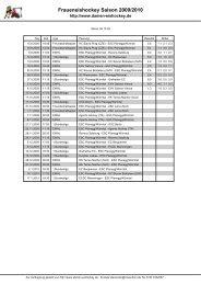 Fraueneishockey Saison 2009/2010