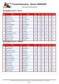 Fraueneishockey - Saison 2006/2007 - Page 4