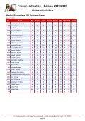 Fraueneishockey - Saison 2006/2007 - Page 5