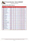 Fraueneishockey - Saison 2006/2007 - Page 7