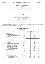 Comptes annuels - Zonebourse.com
