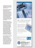 İstanbul - Örme Sanayicileri Derneği - Page 6