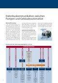 Datenbuskommunikation - Grundfos - Seite 5