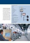 Datenbuskommunikation - Grundfos - Seite 6