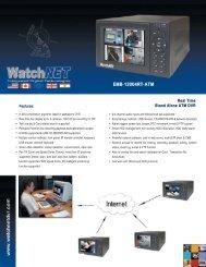 ATM DVR.qxp - Watchnet