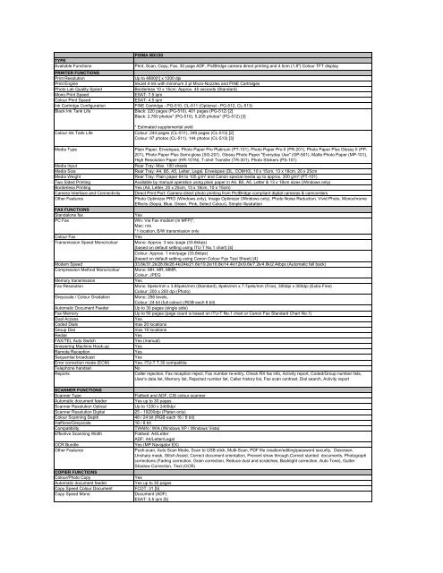 Download PIXMA MX330 specification sheet - Canon Europe