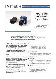 IEEE1394 Megapixel Progressive Scan Color CCD Camera