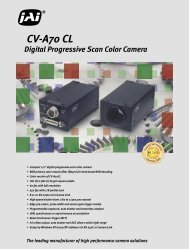 Digital Progressive Scan Color Camera CV-A70 CL - JAI A/S