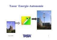 Tassa GmbH - Burg Giebichenstein