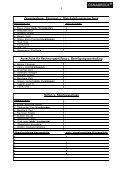 Besetzung des Verwaltungsausschusses und der ... - Stadt Osnabrück - Seite 3