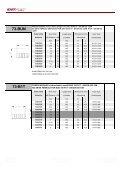 EXIT Armaturen Liste ohne Preise 2012 deutsch ... - EXITFLEX GmbH - Page 5