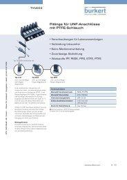 Fittings für UNF-Anschlüsse mit PTFE-Schlauch