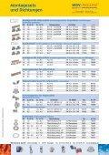 Verschraubungen und Montagesets - WDV/Molliné - Seite 2