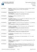 Nabburg Baudenkmäler - Seite 4