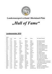 """""""Hall of Fame"""""""